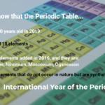 2019 – Mezinárodní rok periodické tabulky prvků